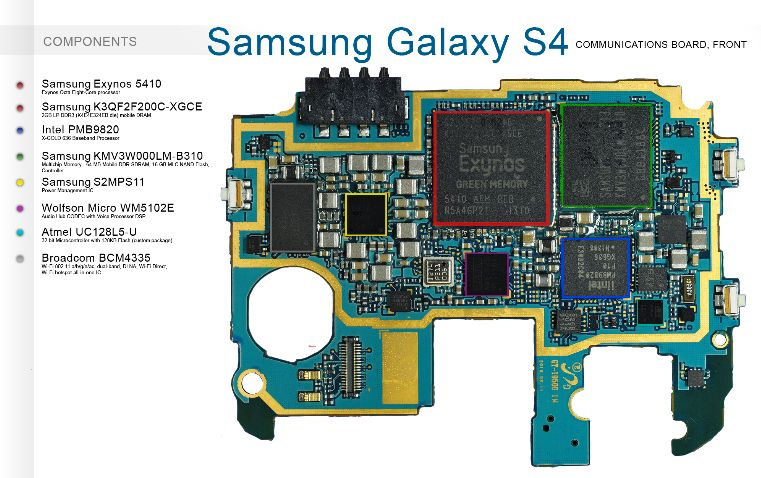 samsung-galaxy-s4-comm-front