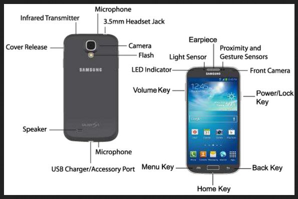 samsung galaxy s4 teardown a complete visual guide rh contacttelephonenumbers com user manual for samsung galaxy s9 user manual for samsung galaxy s8